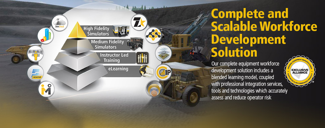 Complete & Scalable Solution - The complete equipment operator development solution