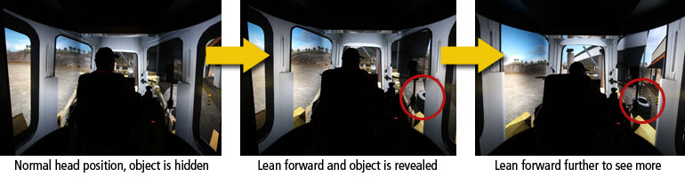 Perspective changes with operator position, allowing for training on machine blind spots